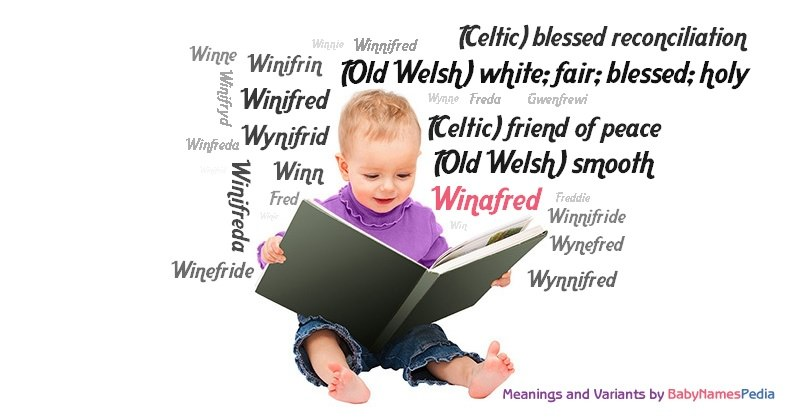 Meaning of the name Winafred