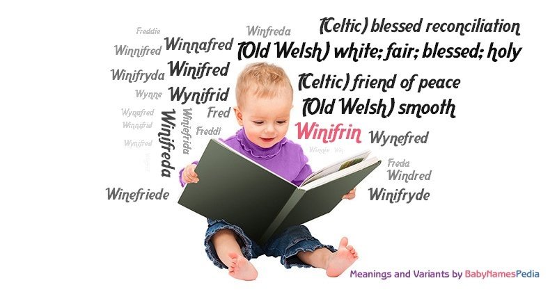 Meaning of the name Winifrin