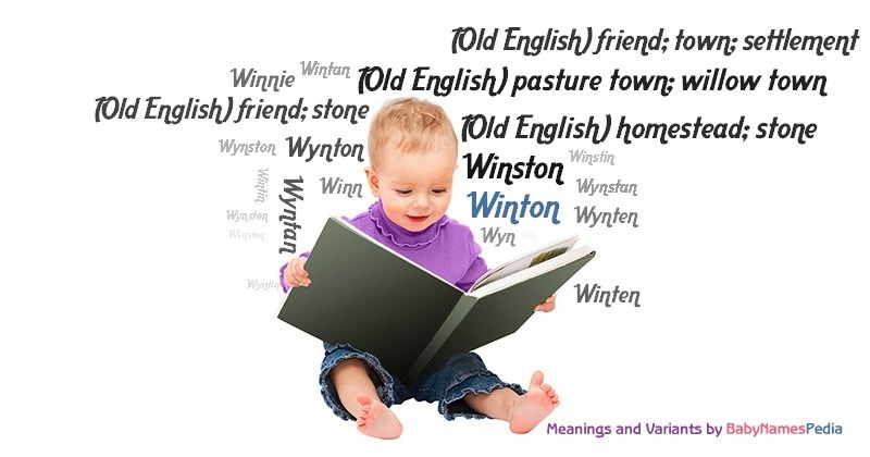 Meaning of the name Winton