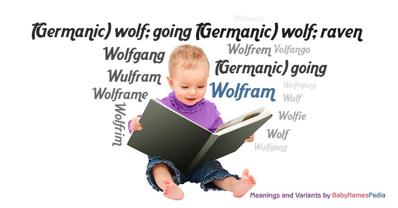 Meaning of the name Wolfram