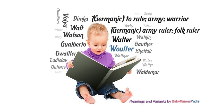 Meaning of the name Woulter