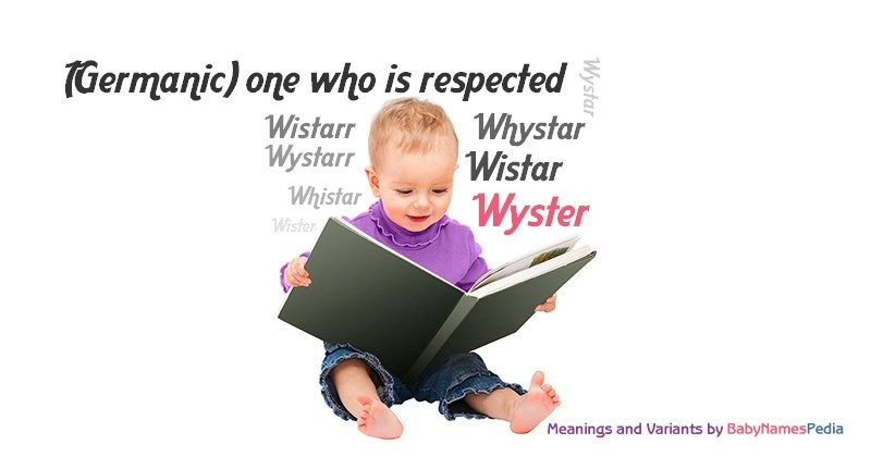 Meaning of the name Wyster