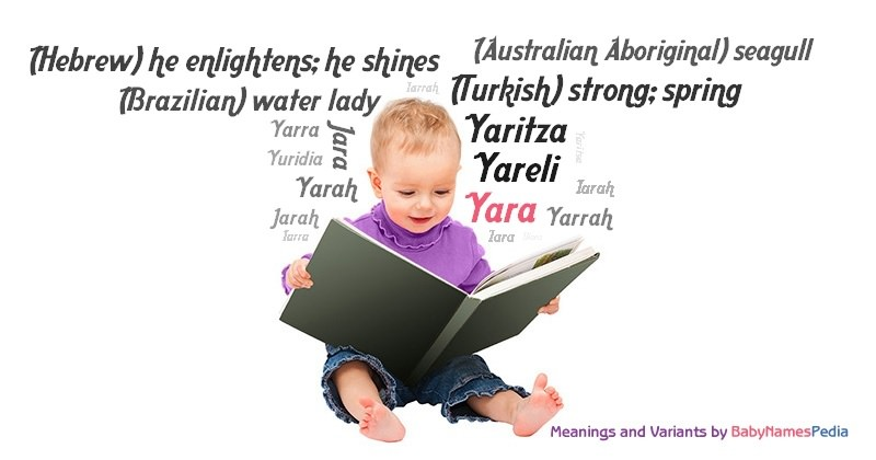 Meaning of the name Yara