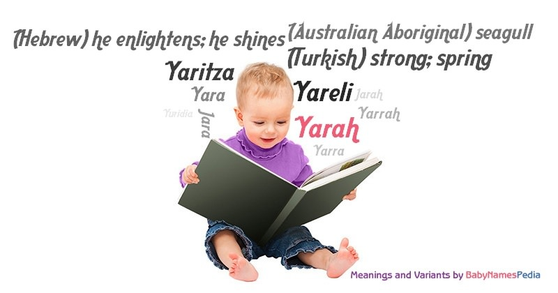 Meaning of the name Yarah