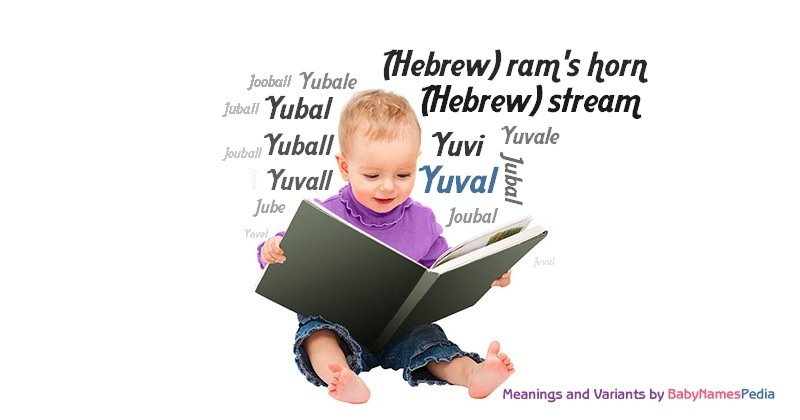 Meaning of the name Yuval
