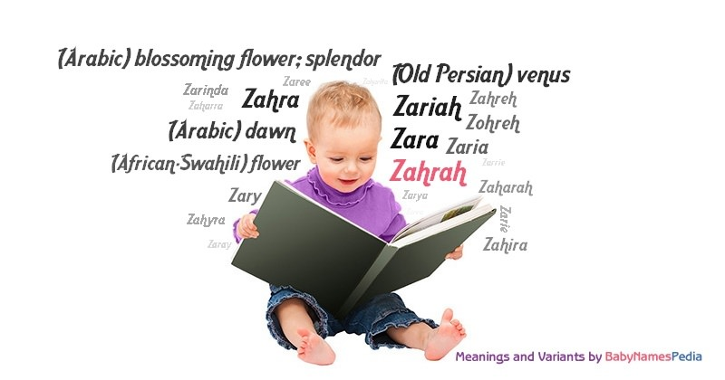 Meaning of the name Zahrah